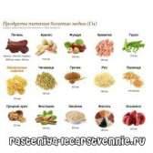 Мідь міститься в продуктах, користь і шкода для організму, добова норма