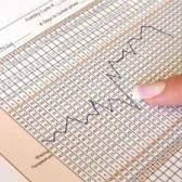 Норми аналізу крові на фсг