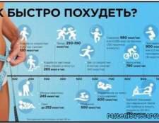 Аеробні вправи для спалювання жиру, оздоровчий ефект