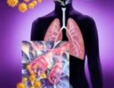 Хвороба емфізема легенів. Як вилікувати емфізему легенів?