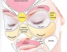 Діагностика по обличчю