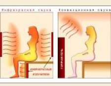 Інфрачервона сауна - користь і шкода