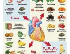 Корисні фрукти і овочі для серця і печінки