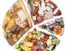 Збалансоване харчування на шляху до здоров`я і стрункості фігури